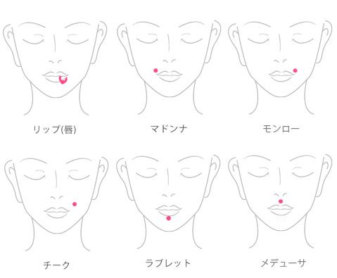 耳だけでなく体の様々な部位に着けられるのもボディピアスの特徴の1つです。 口ピアスもその中の1つで、開ける場所によって名称が異なります。