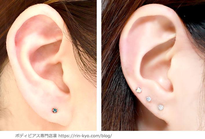 耳たぶの開けるオススメの位置の説明画像