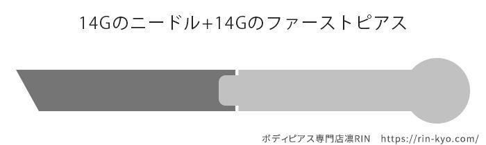 ニードルイメージ図14Gピアス
